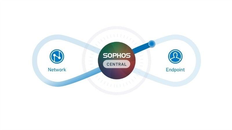 Best Antivirus Software for Business | Computerworld