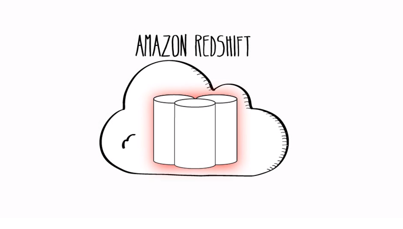 RedShift launches, becomes fastest growing AWS service (2012)