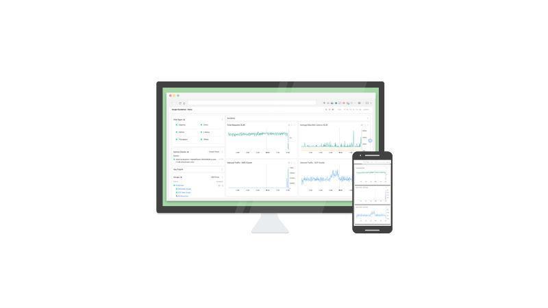 Best application performance management software   Computerworld