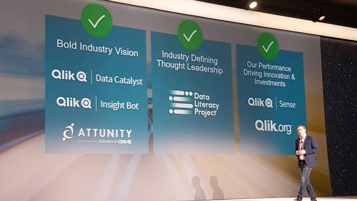 Qlik launches 'industry's only' end-to-end data platform
