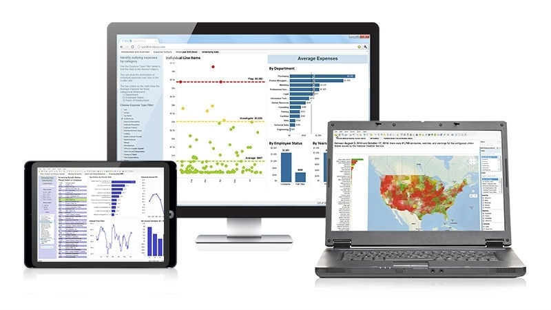 Best analytics and business intelligence tools for