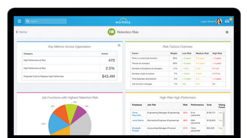 Workday acquires Adaptive Insights