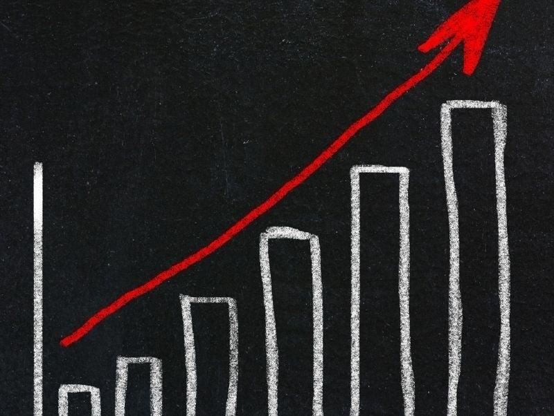 Develop metrics