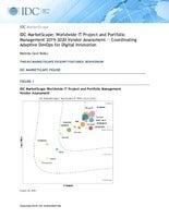 IDC MarketScape: Worldwide IT Project and Portfolio Management 2019–2020 Vendor Assessment — Coordinating Adaptive DevOps for Digital Innovation