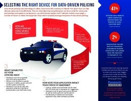 Select the Right Device for Data-Driven Policing