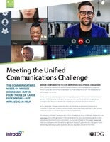 Meeting the Unified Communications Challenge