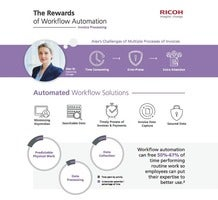 Automated Workflow Solutions Infographic