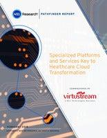 451 Research Pathfinder: Healthcare Cloud