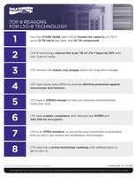 Top 8 Reasons for LTO-8 Technology