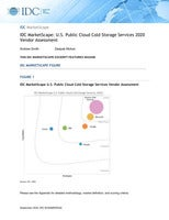 "IDC MarketScape Names Wasabi a ""Contender"" in Cloud Storage"