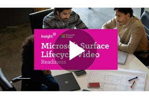 Microsoft Surface Device Lifecycle Services: Readiness