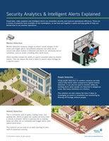 Security Analytics Explained Infographic