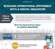 Building Operational Efficiency with a Digital Mailroom