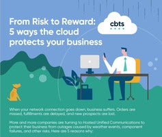 From Risk to Reward: 5 ways the cloud protects your business
