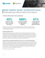 Better Together: Zscaler™ and Microsoft Teams