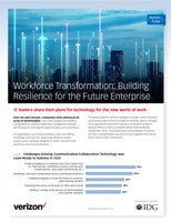 Workforce Transformation: Building Resilience for the Future Enterprise
