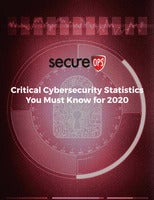 75+ Cybersecurity Statistics and Facts for 2021