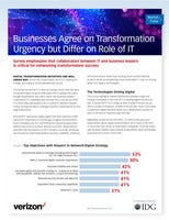 IT-Business Alignment is Critical for Networking Transformation Success