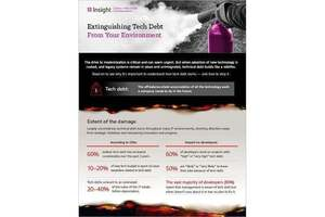 Extinguishing Tech Debt From Your Environment