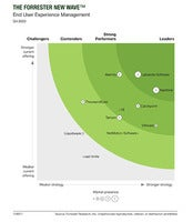 Forrester New Wave report on digital experience